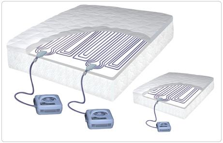 cama-caliente-fria-blog.jpg