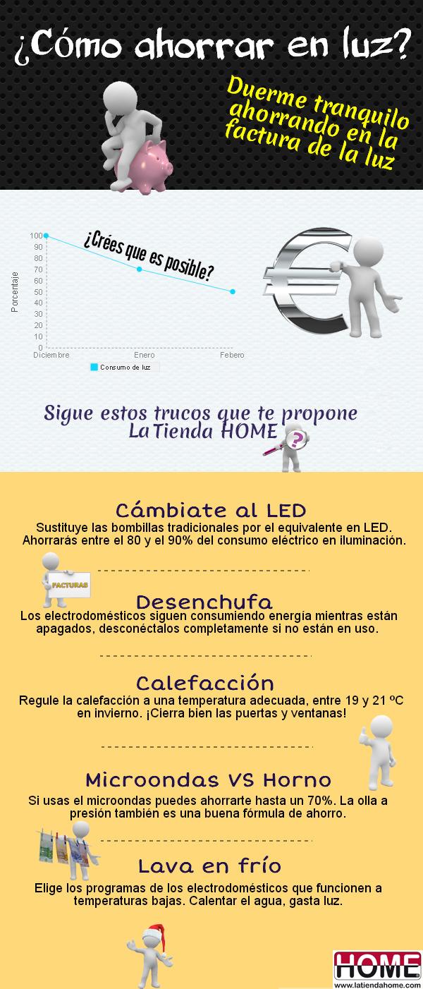Cómo ahorrar en luz