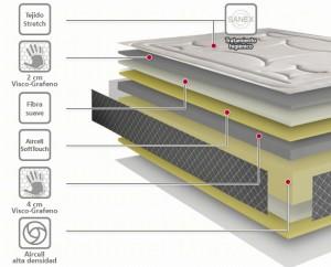 capas-colchon-memory-grafeno